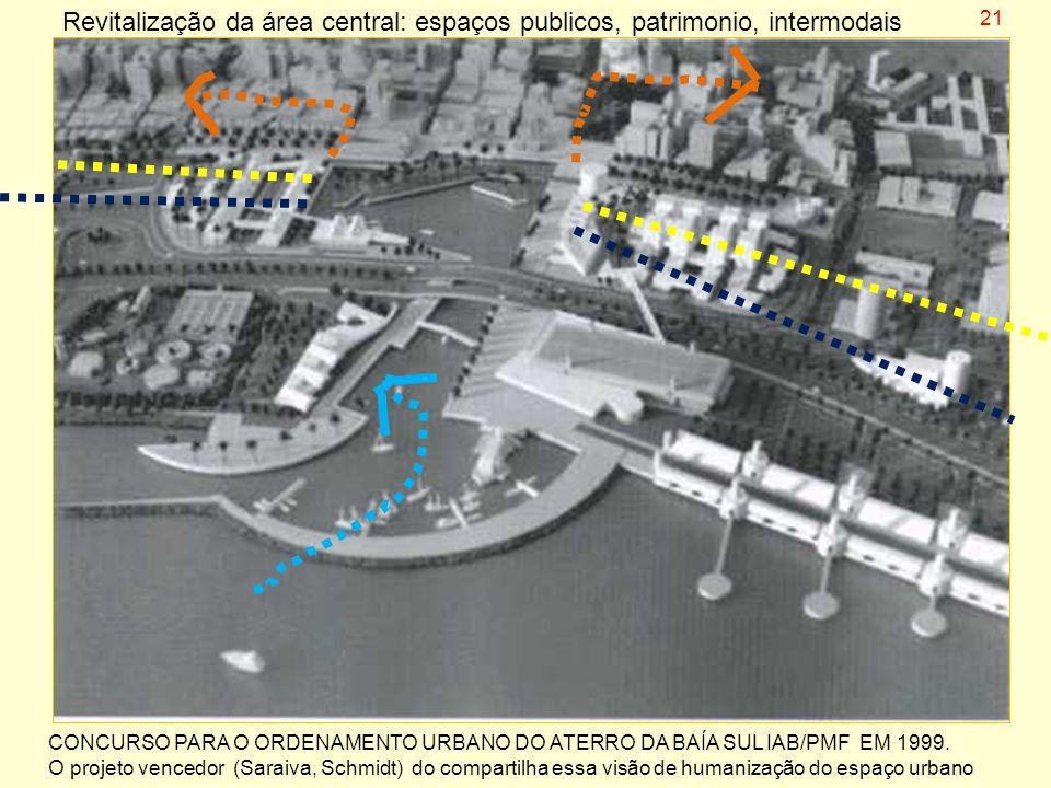 Revitalização da área central: espaços publicos, patrimonio, intermodais