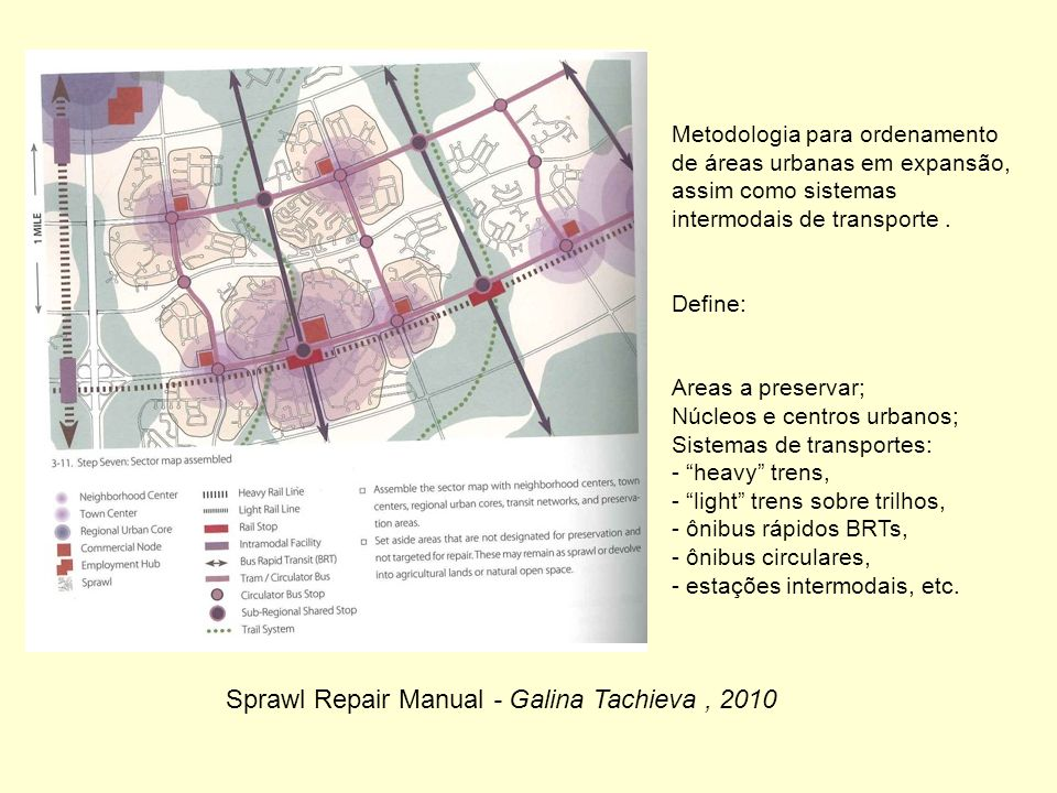 Sprawl Repair Manual - Galina Tachieva , 2010