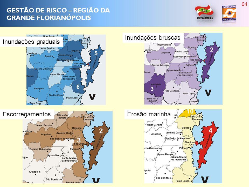 GESTÃO DE RISCO – REGIÃO DA GRANDE FLORIANÓPOLIS