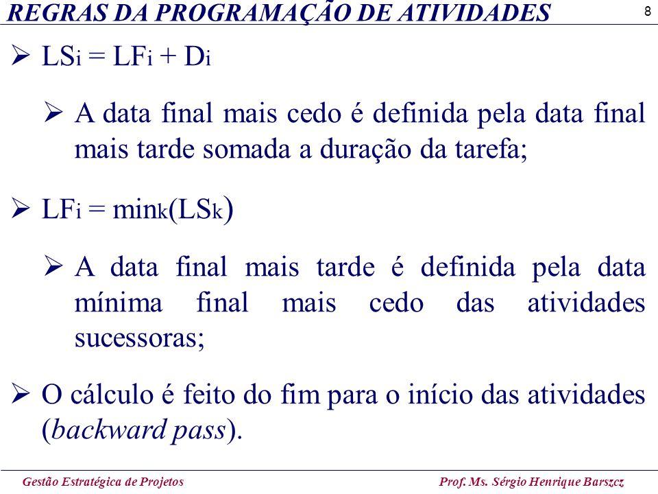 O cálculo é feito do fim para o início das atividades (backward pass).