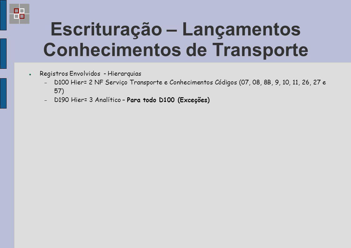 Escrituração – Lançamentos Conhecimentos de Transporte