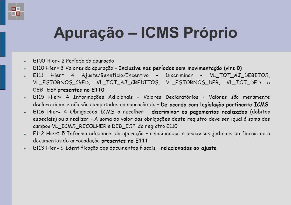 Apuração – ICMS Próprio