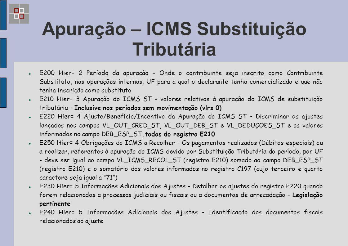 Apuração – ICMS Substituição Tributária