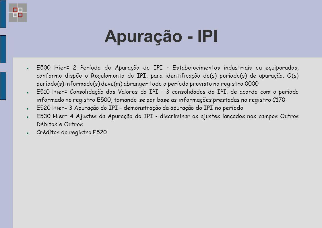 Apuração - IPI