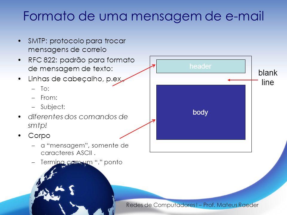 Formato de uma mensagem de e-mail