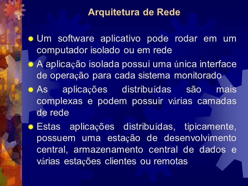 Arquitetura de Rede Um software aplicativo pode rodar em um computador isolado ou em rede.
