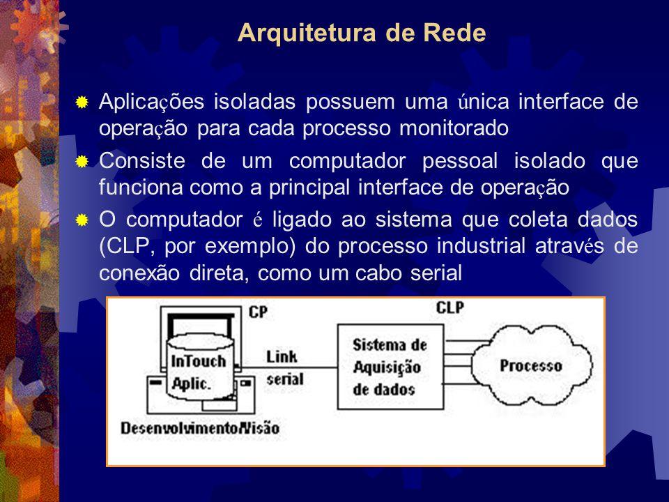 Arquitetura de Rede Aplicações isoladas possuem uma única interface de operação para cada processo monitorado.