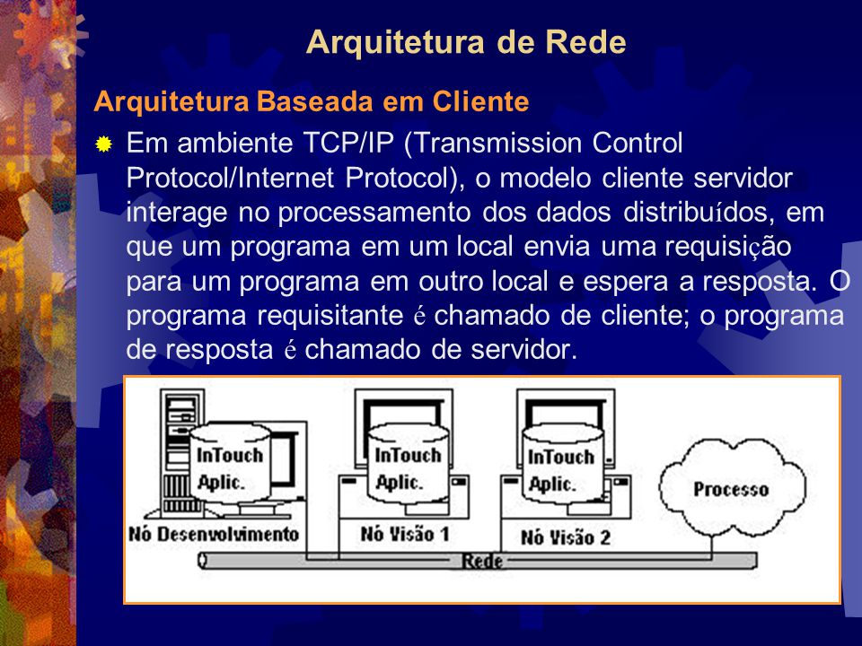 Arquitetura de Rede Arquitetura Baseada em Cliente