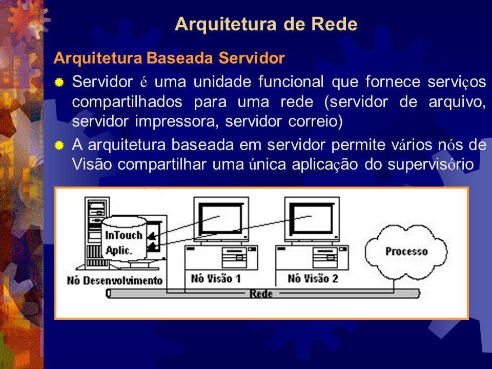 Arquitetura de Rede Arquitetura Baseada Servidor