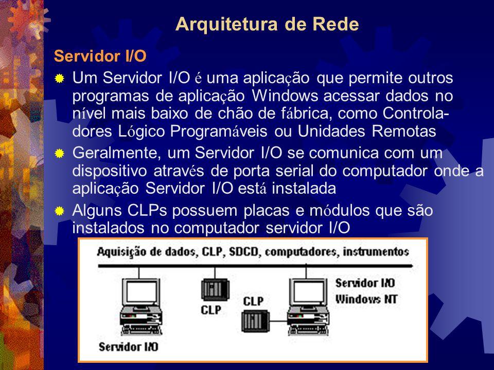 Arquitetura de Rede Servidor I/O