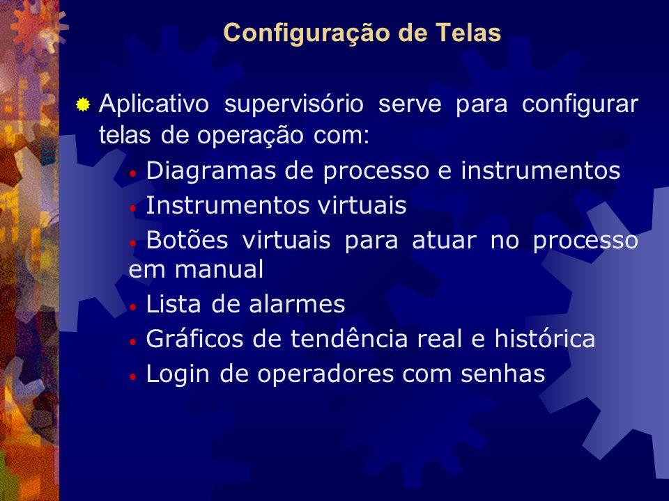 Aplicativo supervisório serve para configurar telas de operação com: