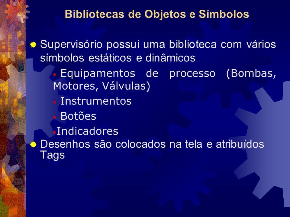 Bibliotecas de Objetos e Símbolos