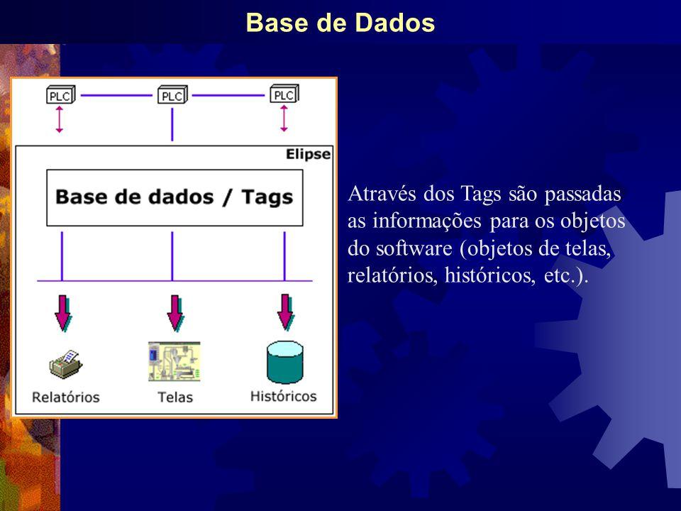 Base de Dados Através dos Tags são passadas as informações para os objetos do software (objetos de telas, relatórios, históricos, etc.).