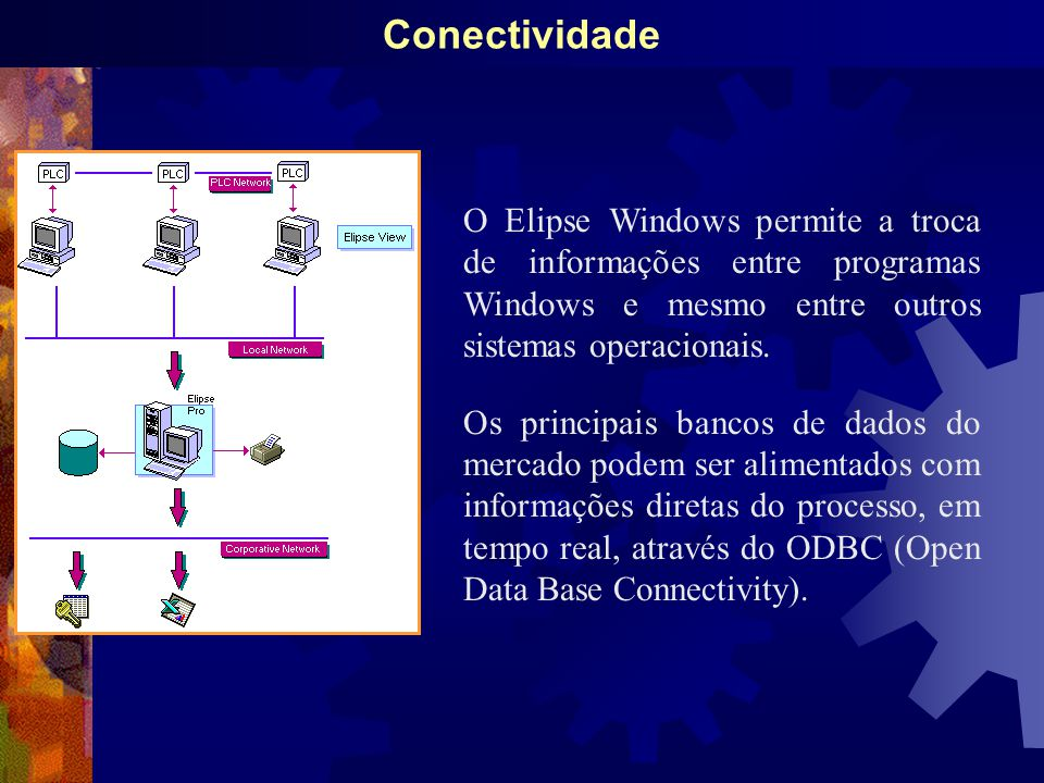 Conectividade O Elipse Windows permite a troca de informações entre programas Windows e mesmo entre outros sistemas operacionais.