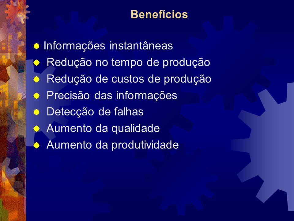 Benefícios Informações instantâneas. Redução no tempo de produção. Redução de custos de produção.
