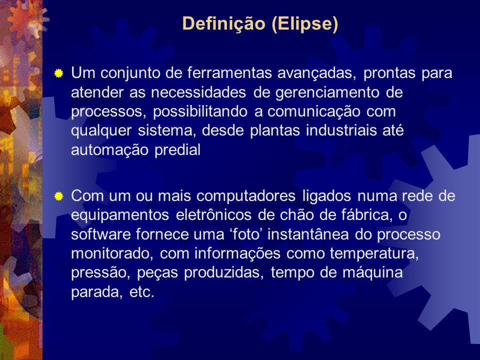Definição (Elipse)