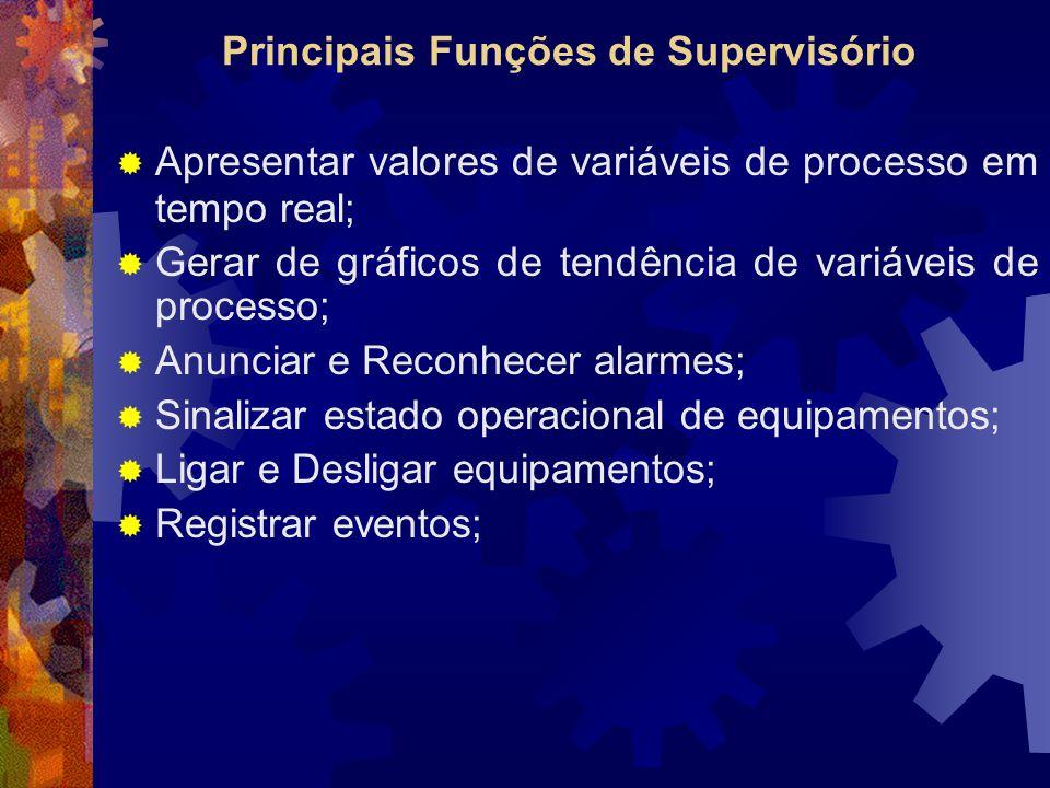 Principais Funções de Supervisório