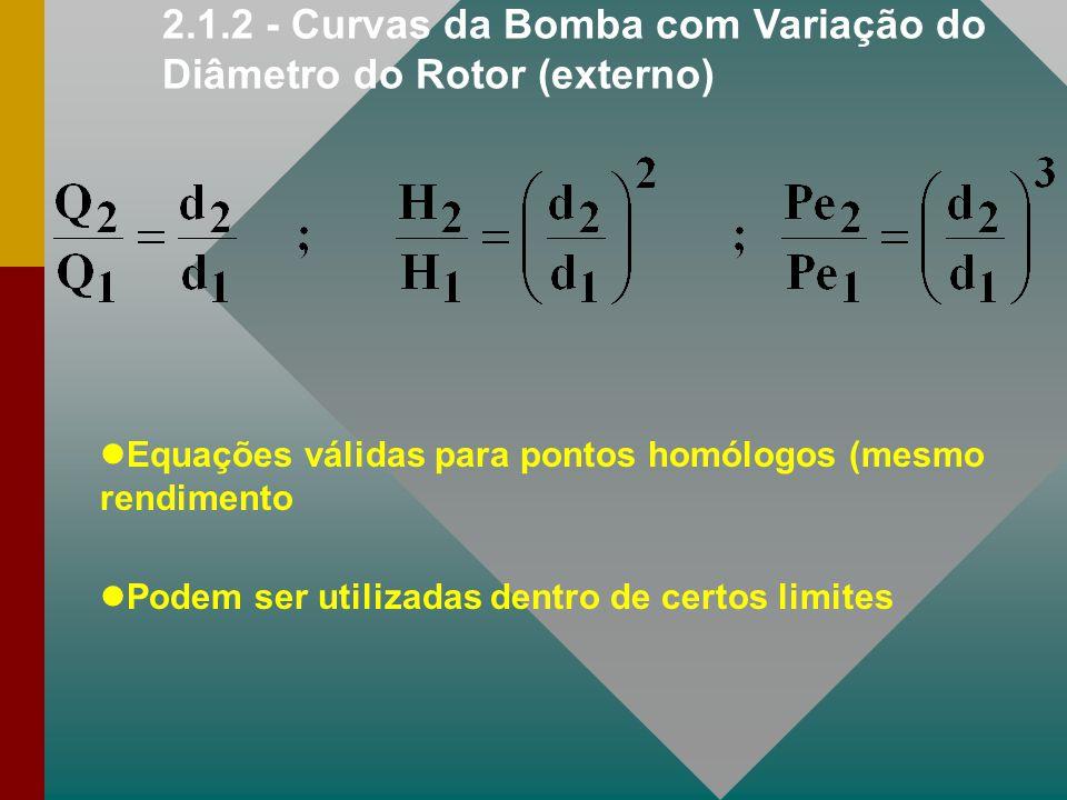 2.1.2 - Curvas da Bomba com Variação do Diâmetro do Rotor (externo)