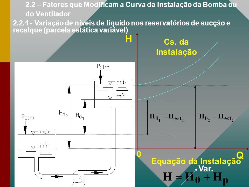 H Q Cs. da Instalação Equação da Instalação Var.
