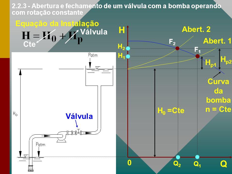 H Q Equação da Instalação Abert. 2 Válvula Abert. 1 Cte Hp2 Hp1