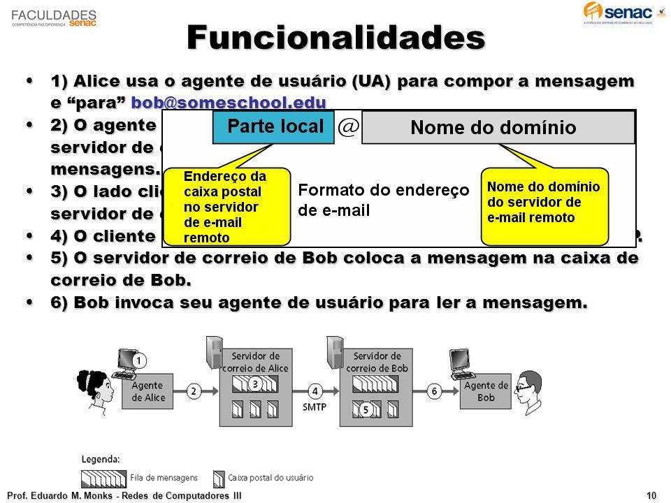 Funcionalidades 1) Alice usa o agente de usuário (UA) para compor a mensagem e para bob@someschool.edu.