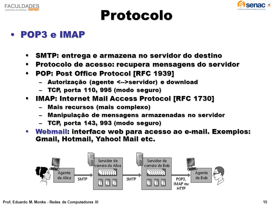 Protocolo POP3 e IMAP SMTP: entrega e armazena no servidor do destino