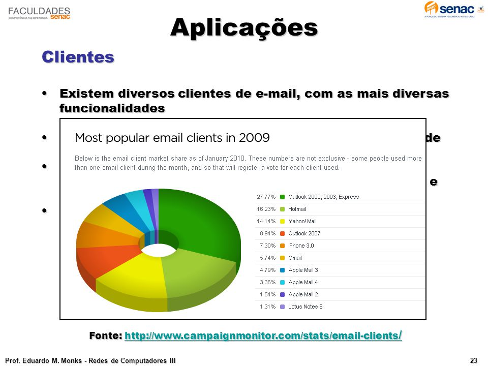 Aplicações Clientes. Existem diversos clientes de e-mail, com as mais diversas funcionalidades. Modo gráfico e texto.