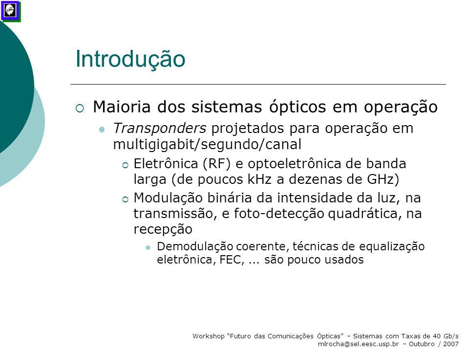 Introdução Maioria dos sistemas ópticos em operação
