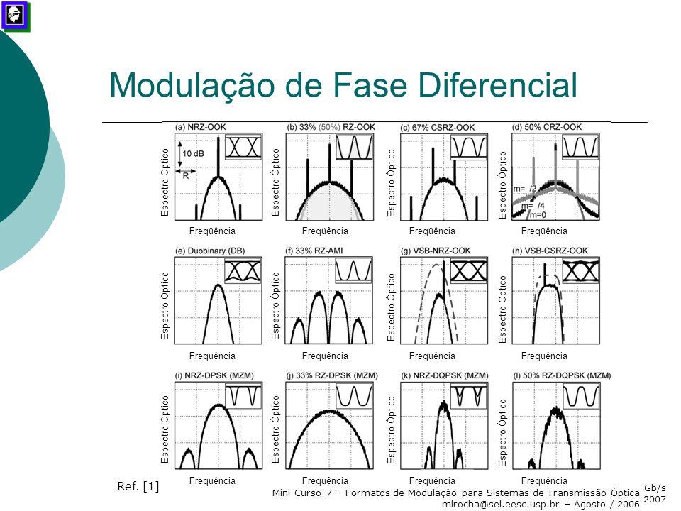 Modulação de Fase Diferencial