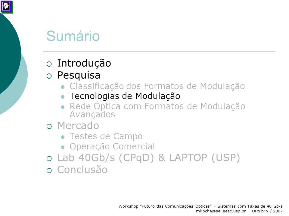 Sumário Introdução Pesquisa Mercado Lab 40Gb/s (CPqD) & LAPTOP (USP)