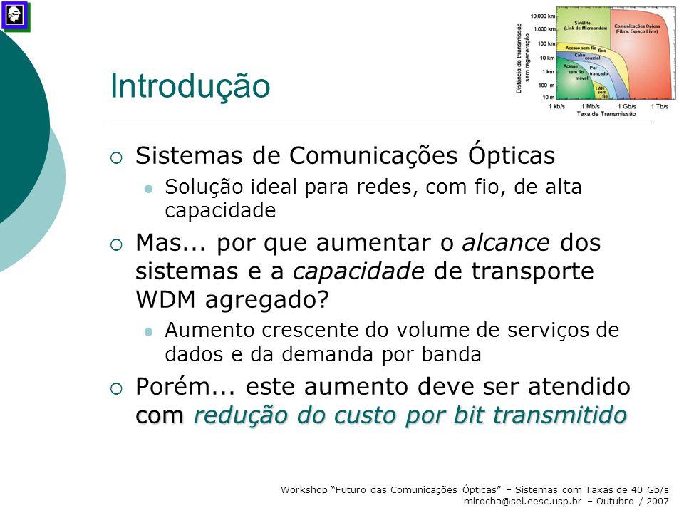 Introdução Sistemas de Comunicações Ópticas
