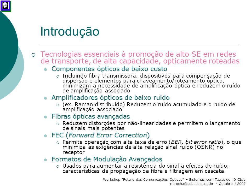 Introdução Tecnologias essenciais à promoção de alto SE em redes de transporte, de alta capacidade, opticamente roteadas.