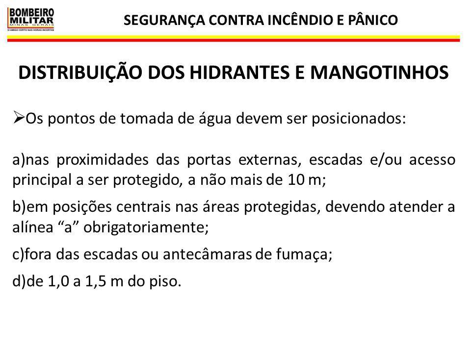 DISTRIBUIÇÃO DOS HIDRANTES E MANGOTINHOS