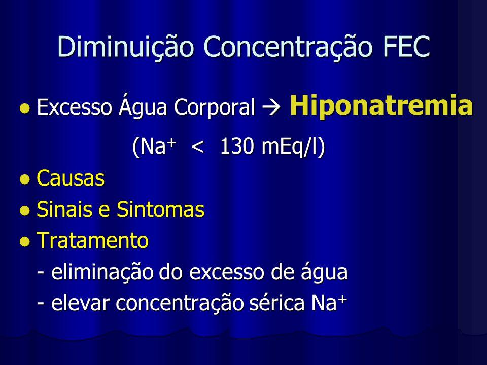 Diminuição Concentração FEC