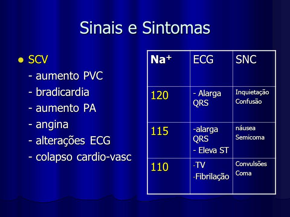 Sinais e Sintomas SCV - aumento PVC - bradicardia - aumento PA