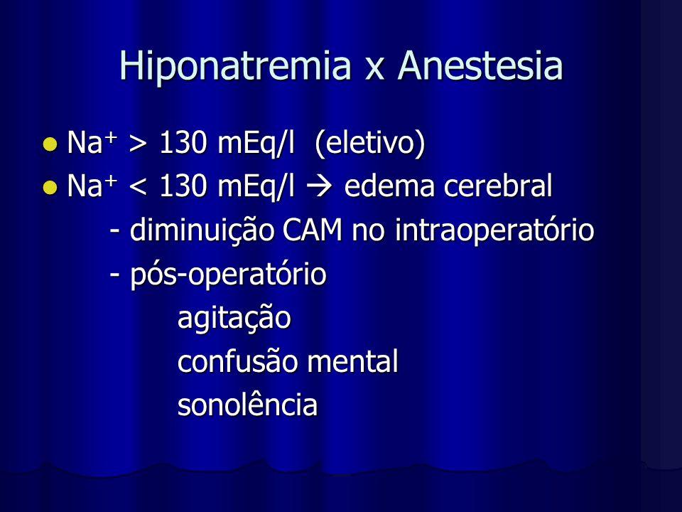 Hiponatremia x Anestesia