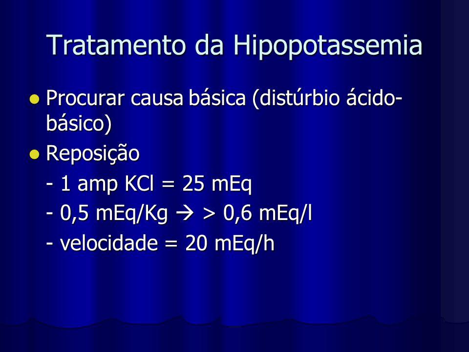 Tratamento da Hipopotassemia