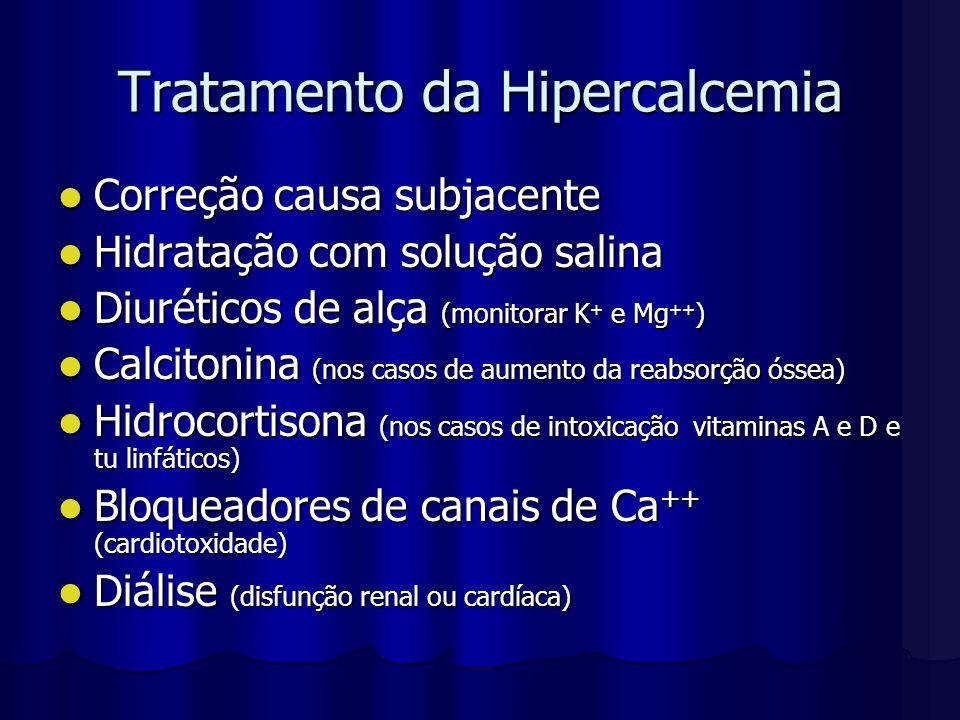 Tratamento da Hipercalcemia
