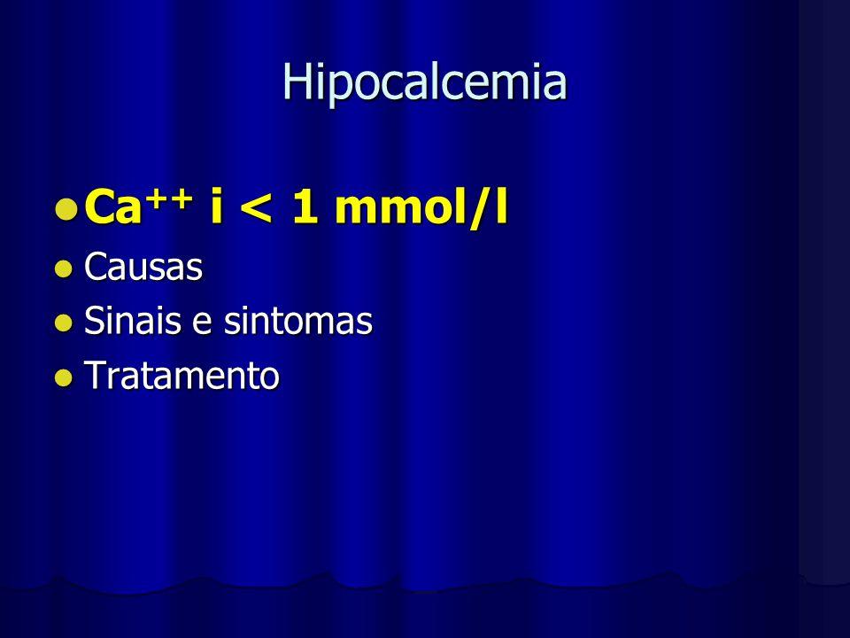 Hipocalcemia Ca++ i < 1 mmol/l Causas Sinais e sintomas Tratamento
