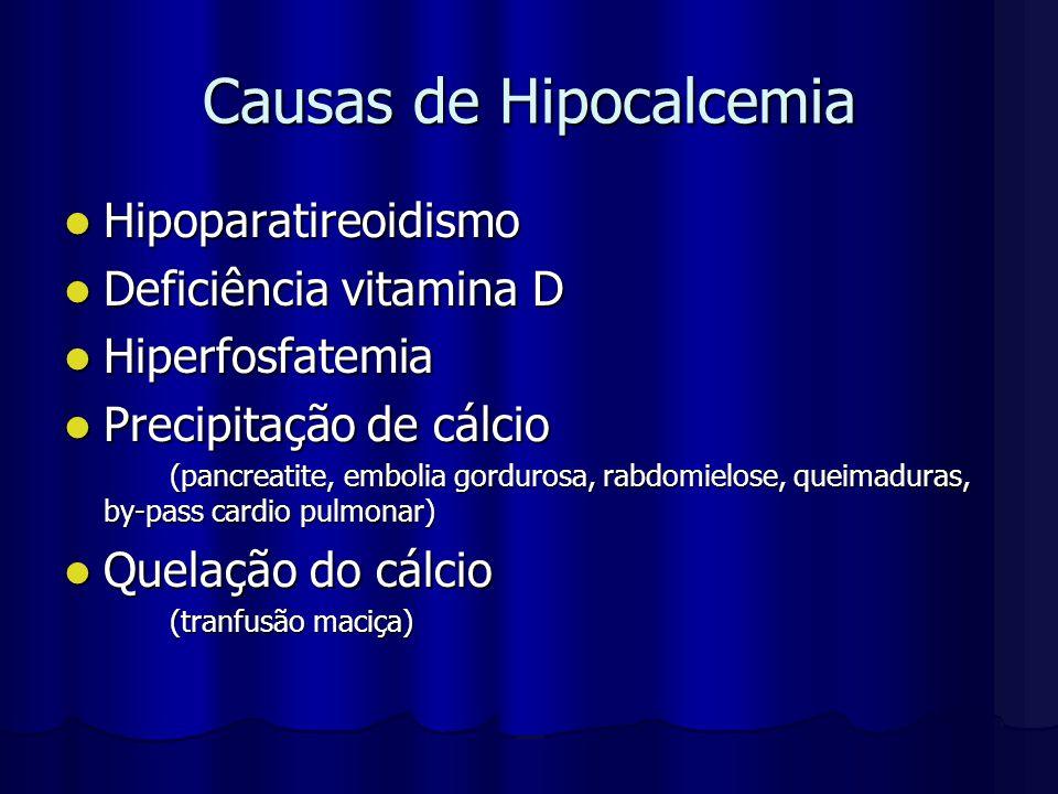 Causas de Hipocalcemia