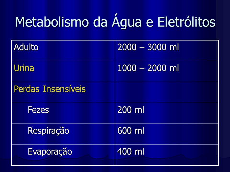 Metabolismo da Água e Eletrólitos