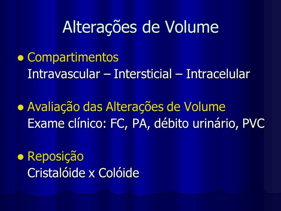 Alterações de Volume Compartimentos
