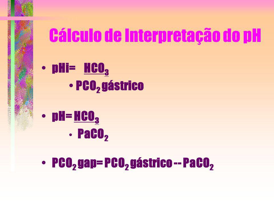 Cálculo de Interpretação do pH