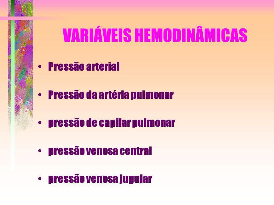 VARIÁVEIS HEMODINÂMICAS