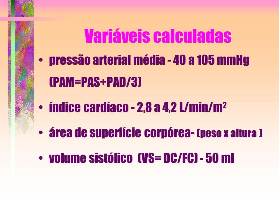 Variáveis calculadas pressão arterial média - 40 a 105 mmHg (PAM=PAS+PAD/3) índice cardíaco - 2,8 a 4,2 L/min/m2.
