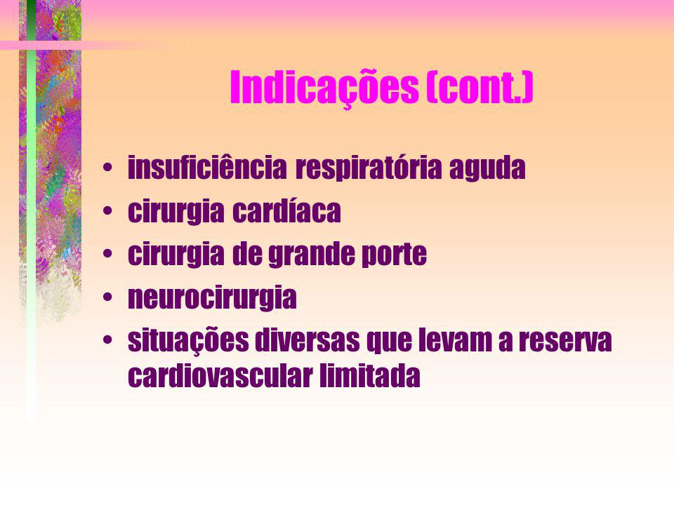 Indicações (cont.) insuficiência respiratória aguda cirurgia cardíaca