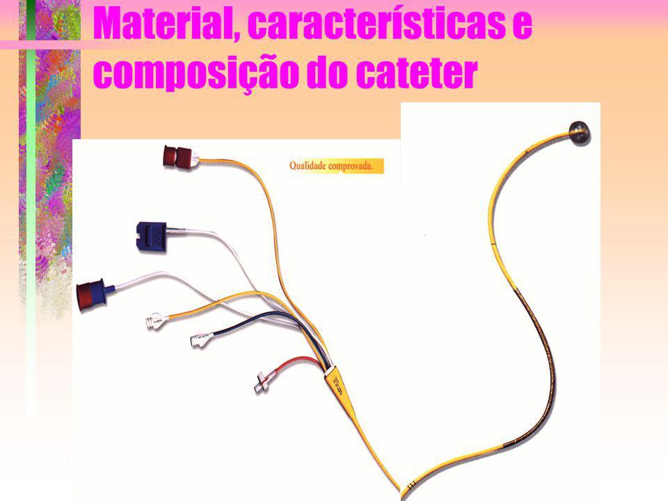 Material, características e composição do cateter