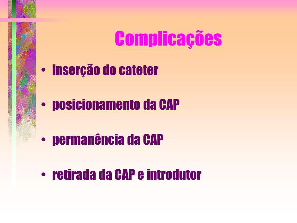 Complicações inserção do cateter posicionamento da CAP