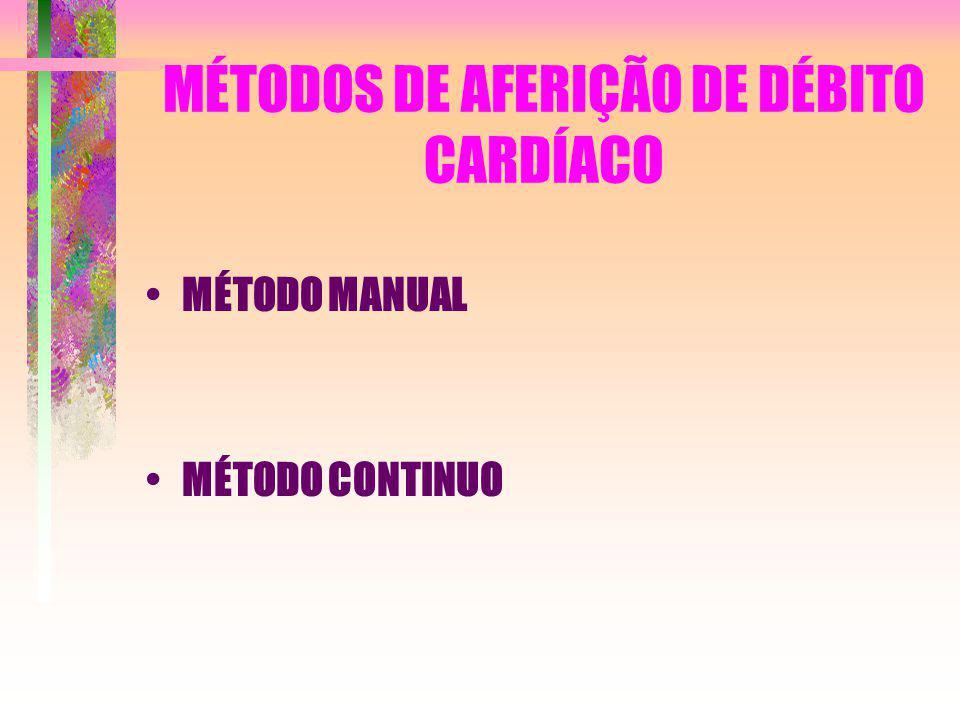MÉTODOS DE AFERIÇÃO DE DÉBITO CARDÍACO