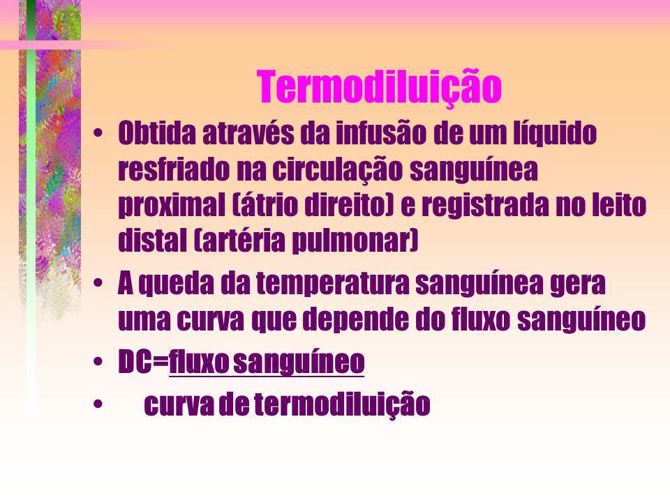 Termodiluição
